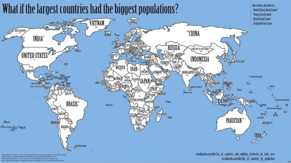 Largest by population